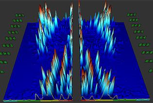 динамика 3D-спектрограммы
